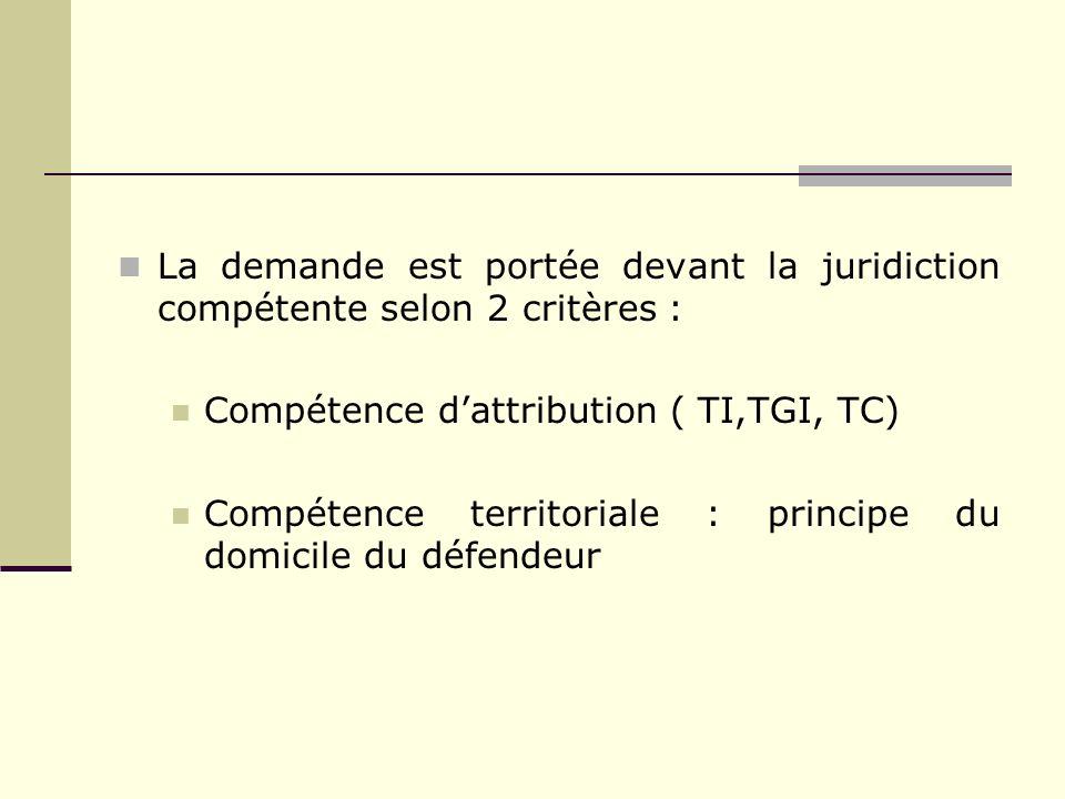 La demande est portée devant la juridiction compétente selon 2 critères : Compétence dattribution ( TI,TGI, TC) Compétence territoriale : principe du