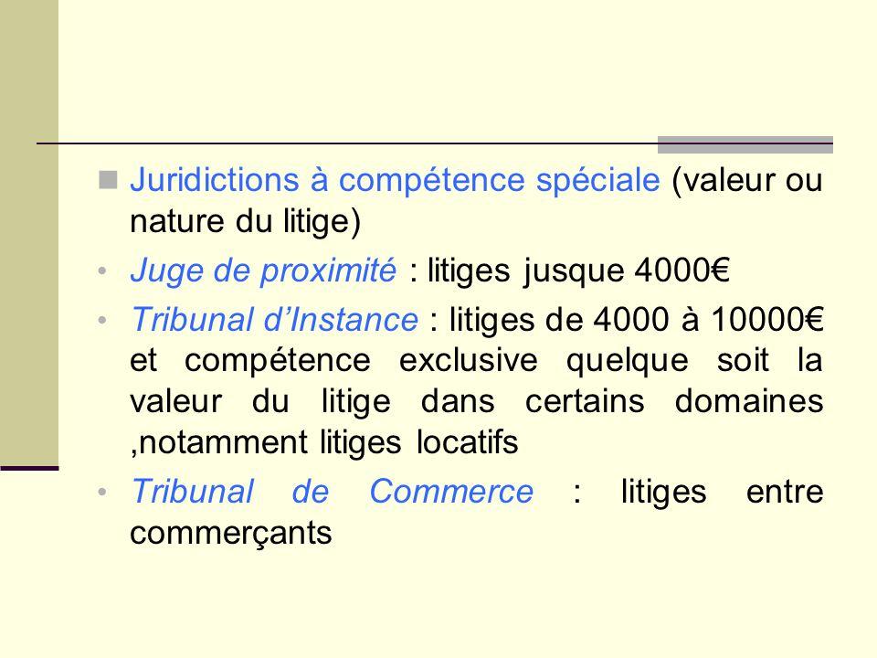 Juridictions à compétence spéciale (valeur ou nature du litige) Juge de proximité : litiges jusque 4000 Tribunal dInstance : litiges de 4000 à 10000 e