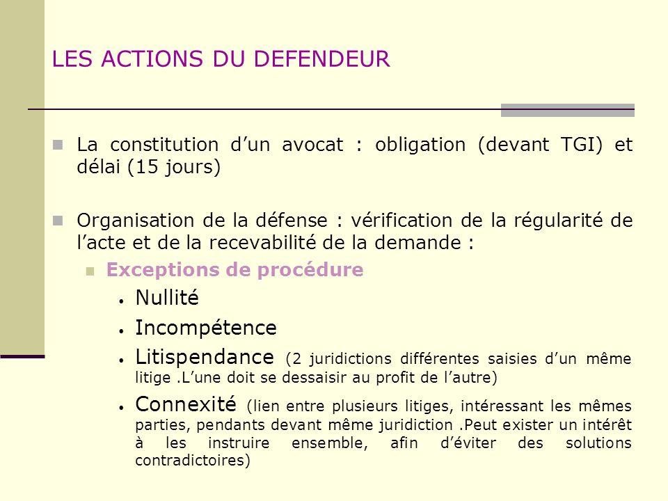 LES ACTIONS DU DEFENDEUR La constitution dun avocat : obligation (devant TGI) et délai (15 jours) Organisation de la défense : vérification de la régu