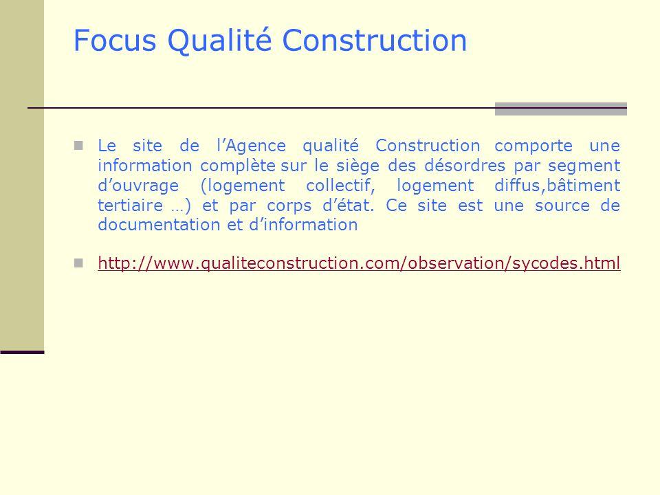 Focus Qualité Construction Le site de lAgence qualité Construction comporte une information complète sur le siège des désordres par segment douvrage (