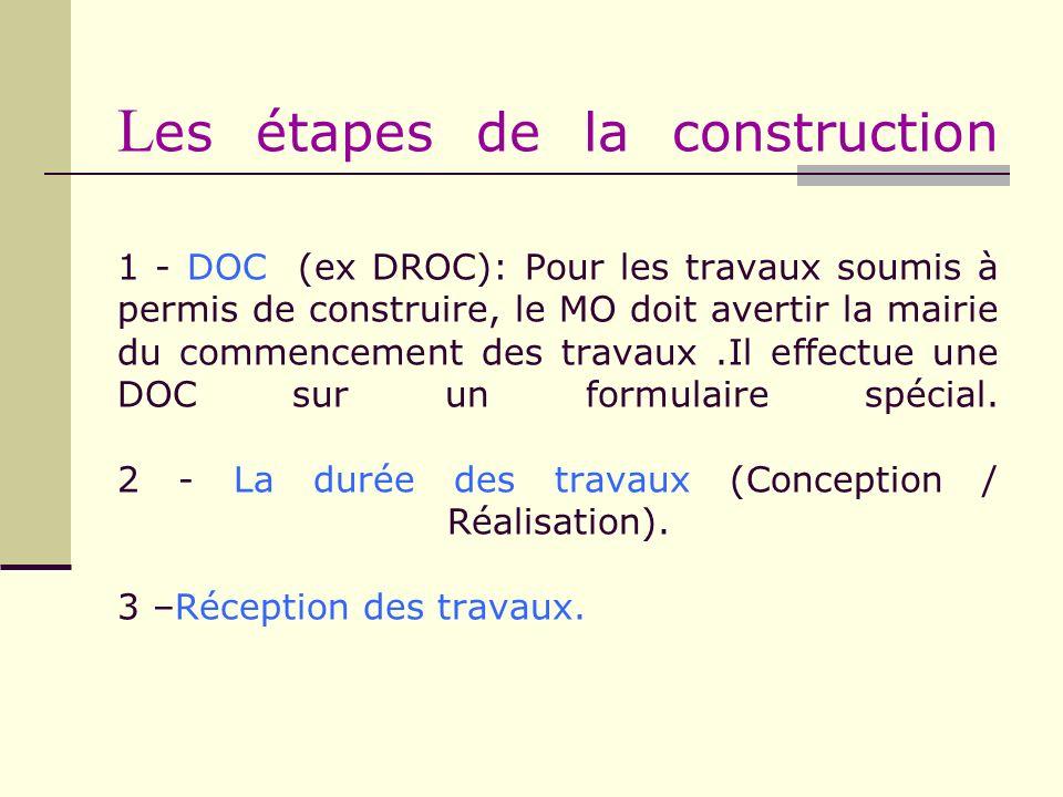L es étapes de la construction 1 - DOC (ex DROC): Pour les travaux soumis à permis de construire, le MO doit avertir la mairie du commencement des tra