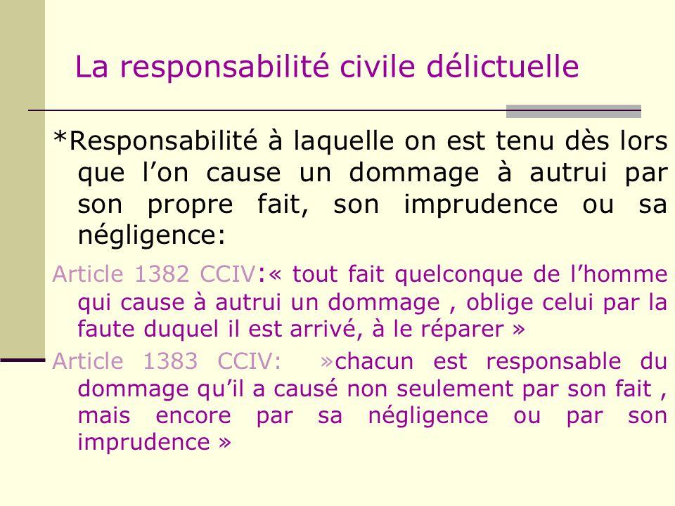 La responsabilité civile délictuelle *Responsabilité à laquelle on est tenu dès lors que lon cause un dommage à autrui par son propre fait, son imprud