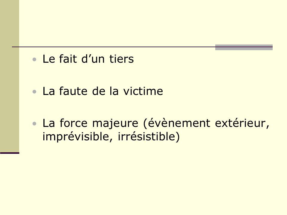 Le fait dun tiers La faute de la victime La force majeure (évènement extérieur, imprévisible, irrésistible)