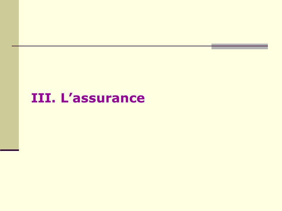 III. Lassurance