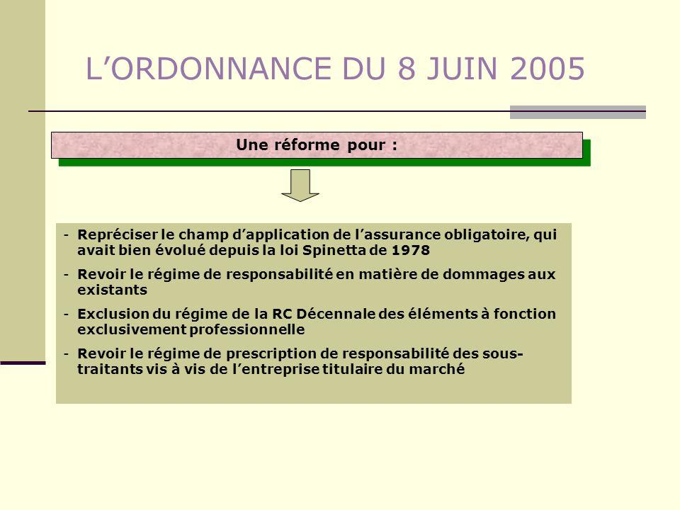 LORDONNANCE DU 8 JUIN 2005 Une réforme pour : -Repréciser le champ dapplication de lassurance obligatoire, qui avait bien évolué depuis la loi Spinett