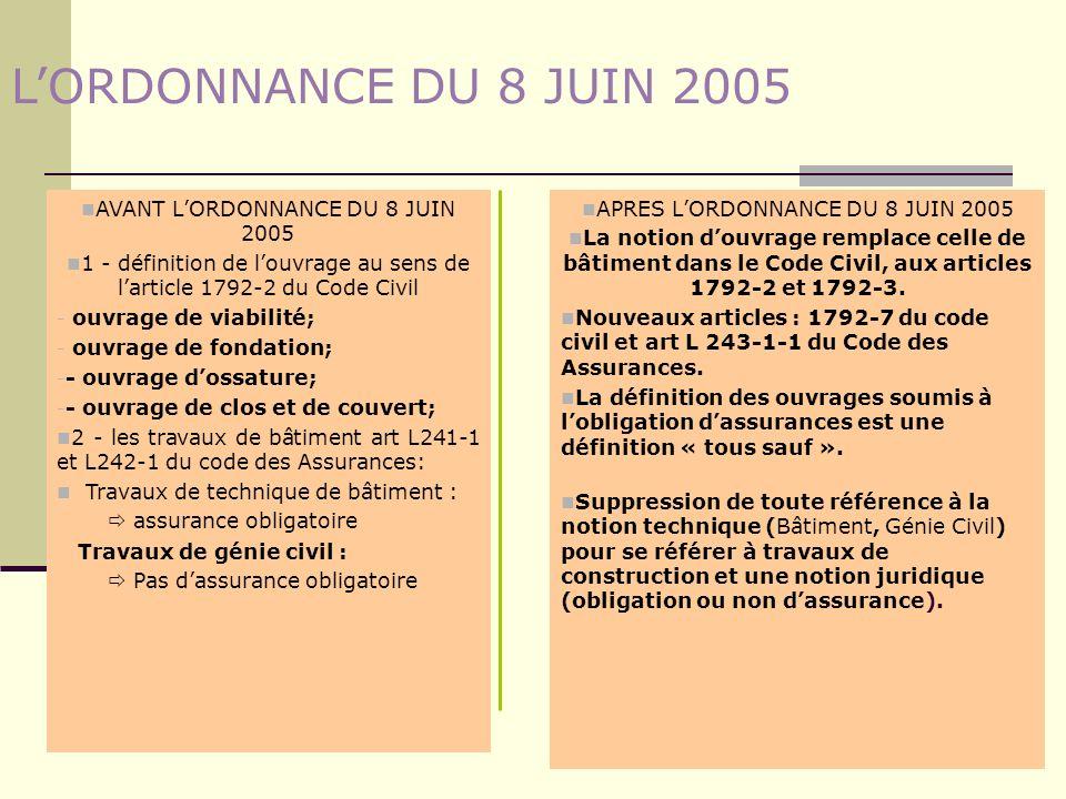 LORDONNANCE DU 8 JUIN 2005 AVANT LORDONNANCE DU 8 JUIN 2005 1 - définition de louvrage au sens de larticle 1792-2 du Code Civil - ouvrage de viabilité