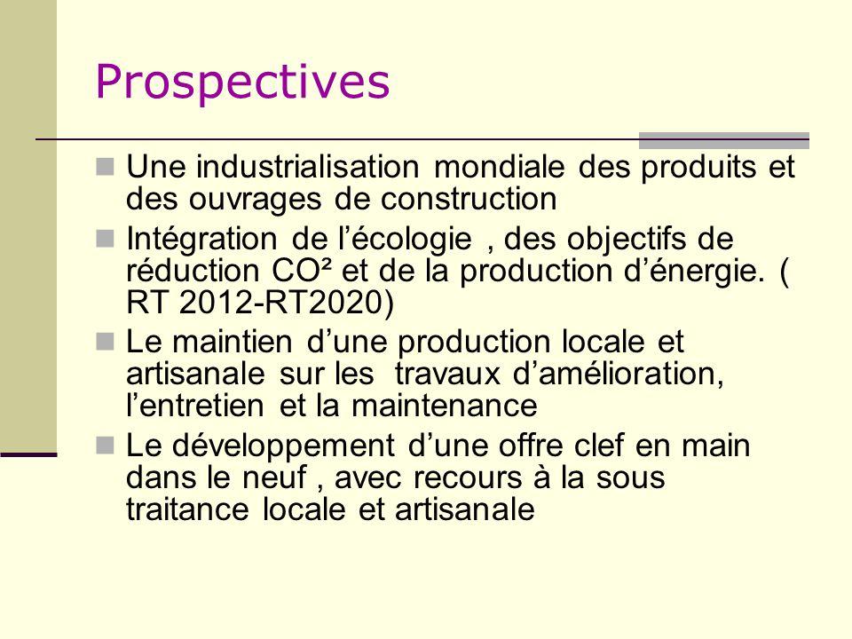 Prospectives Une industrialisation mondiale des produits et des ouvrages de construction Intégration de lécologie, des objectifs de réduction CO² et d