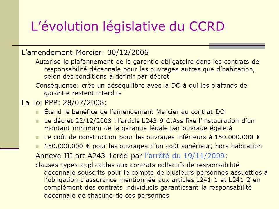 Lévolution législative du CCRD Lamendement Mercier: 30/12/2006 Autorise le plafonnement de la garantie obligatoire dans les contrats de responsabilité