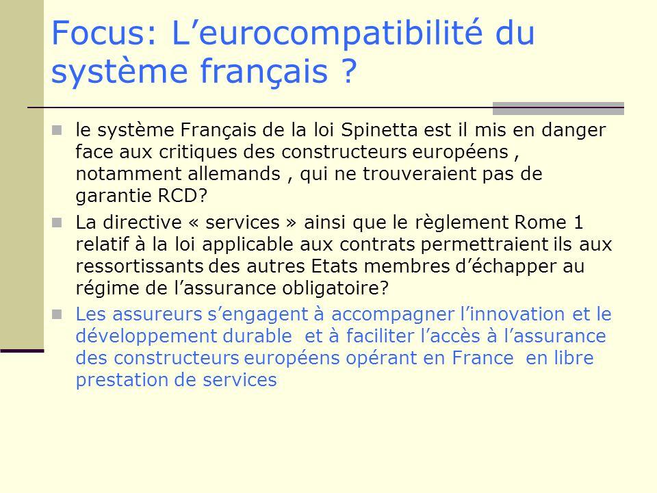 Focus: Leurocompatibilité du système français ? le système Français de la loi Spinetta est il mis en danger face aux critiques des constructeurs europ