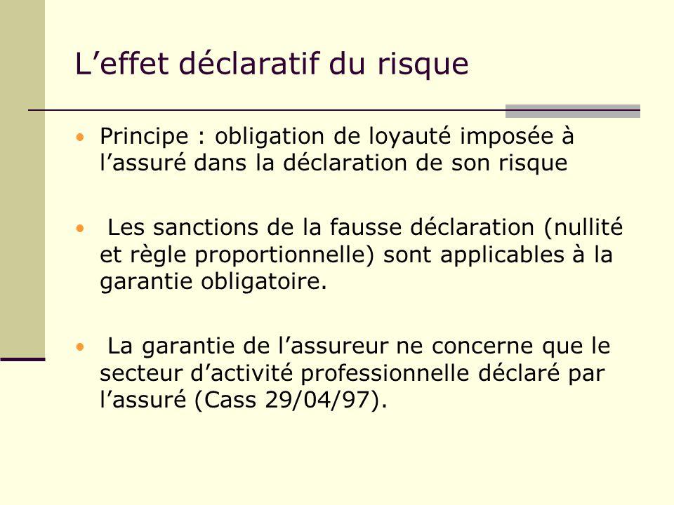 Leffet déclaratif du risque Principe : obligation de loyauté imposée à lassuré dans la déclaration de son risque Les sanctions de la fausse déclaratio
