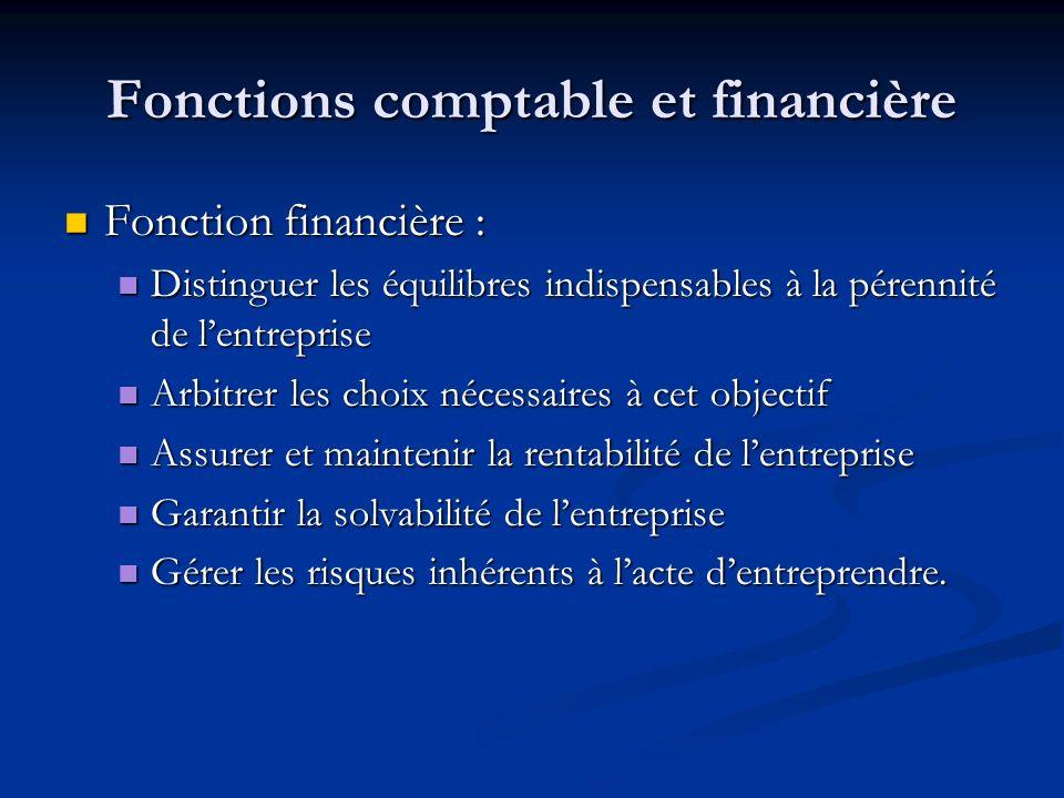 Fonctions comptable et financière Fonction financière : Fonction financière : Distinguer les équilibres indispensables à la pérennité de lentreprise D