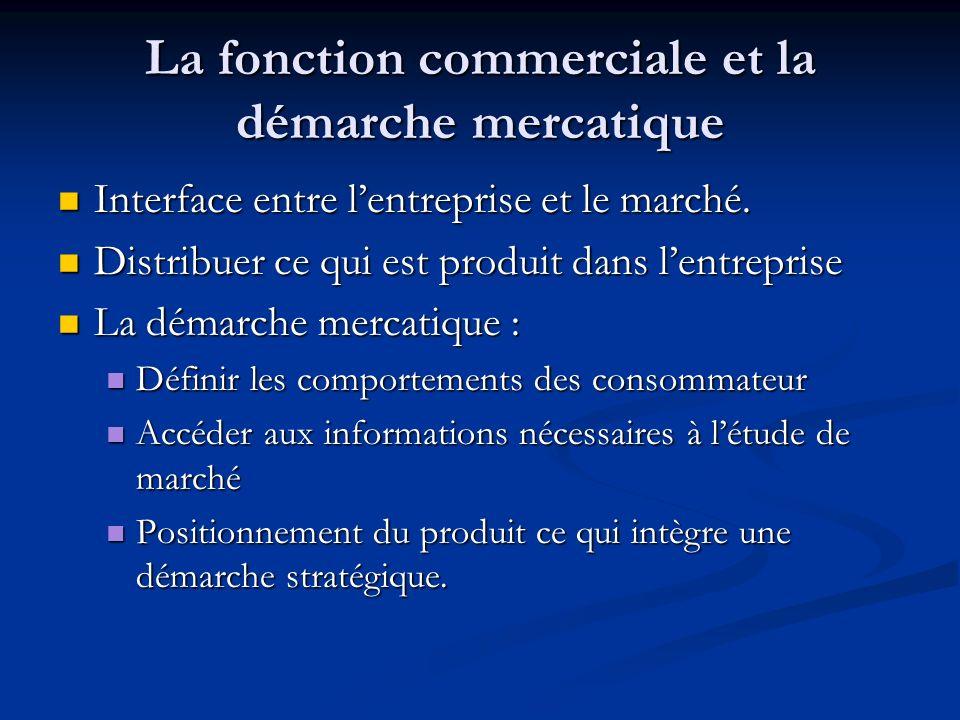 La fonction commerciale et la démarche mercatique Interface entre lentreprise et le marché. Interface entre lentreprise et le marché. Distribuer ce qu