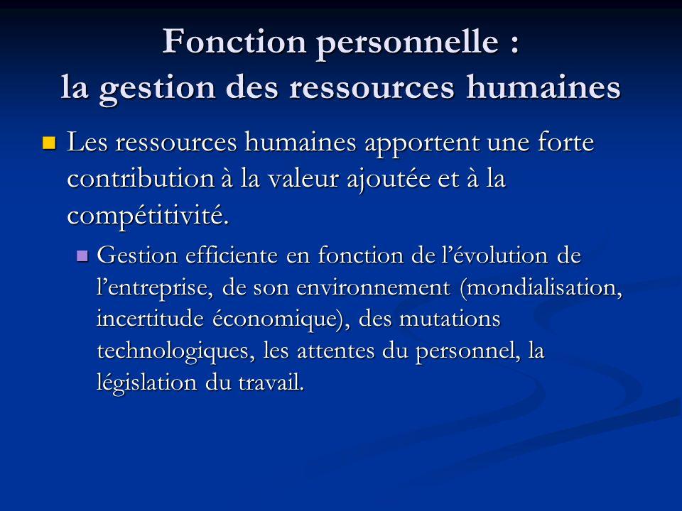 Fonction personnelle : la gestion des ressources humaines Les ressources humaines apportent une forte contribution à la valeur ajoutée et à la compéti