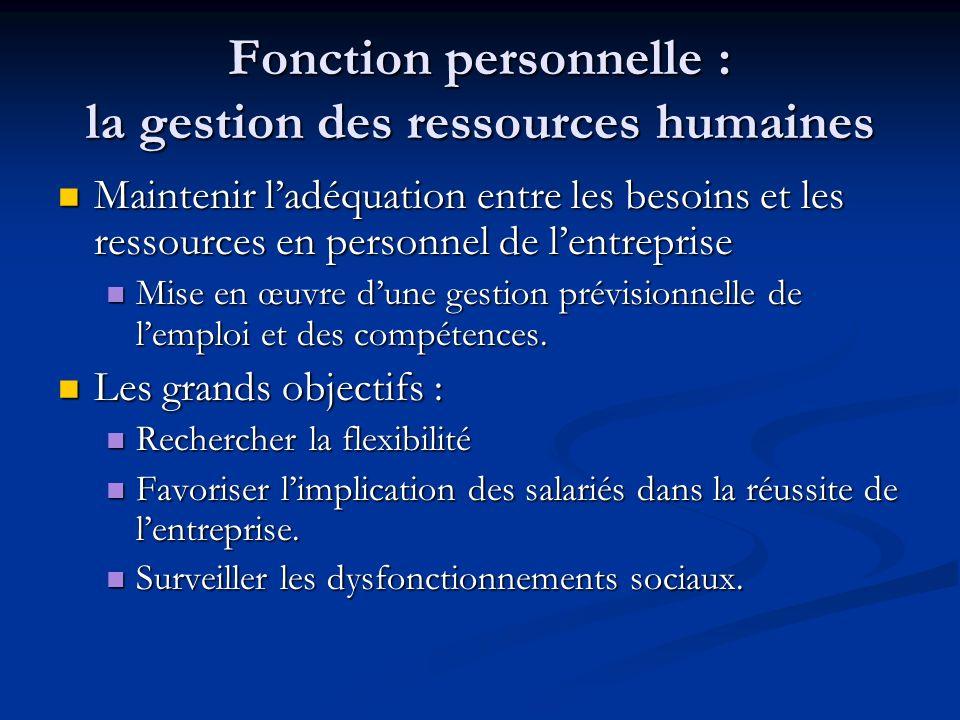 Fonction personnelle : la gestion des ressources humaines Maintenir ladéquation entre les besoins et les ressources en personnel de lentreprise Mainte