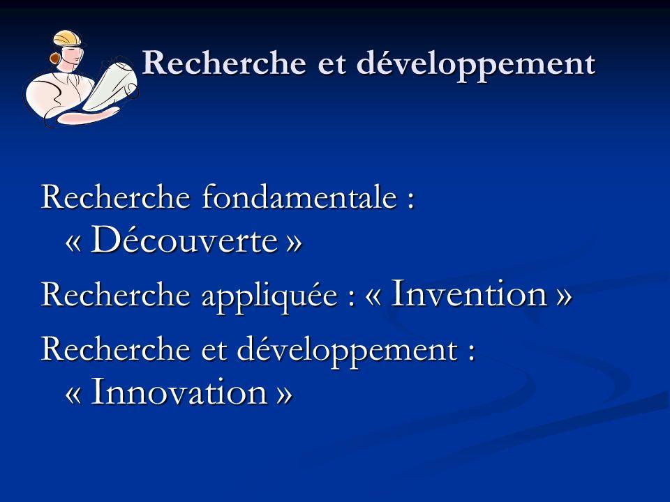 Recherche et développement Recherche fondamentale : « Découverte » Recherche appliquée : « Invention » Recherche et développement : « Innovation »