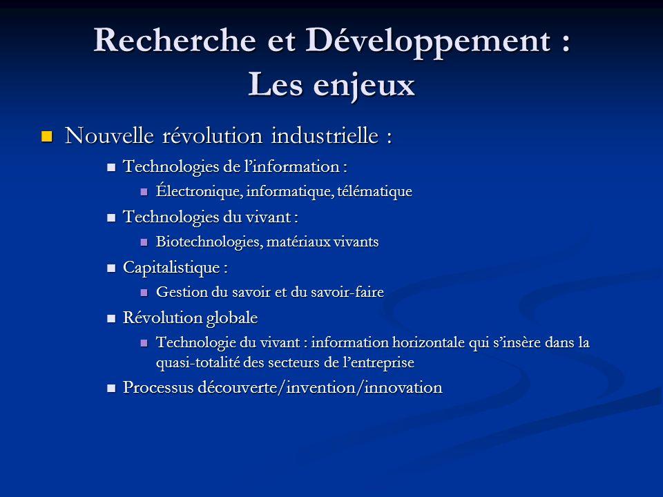 Recherche et Développement : Les enjeux Nouvelle révolution industrielle : Nouvelle révolution industrielle : Technologies de linformation : Technolog