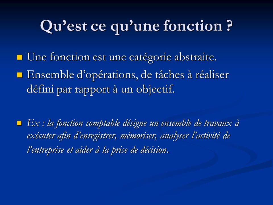 Quest ce quune fonction ? Une fonction est une catégorie abstraite. Une fonction est une catégorie abstraite. Ensemble dopérations, de tâches à réalis