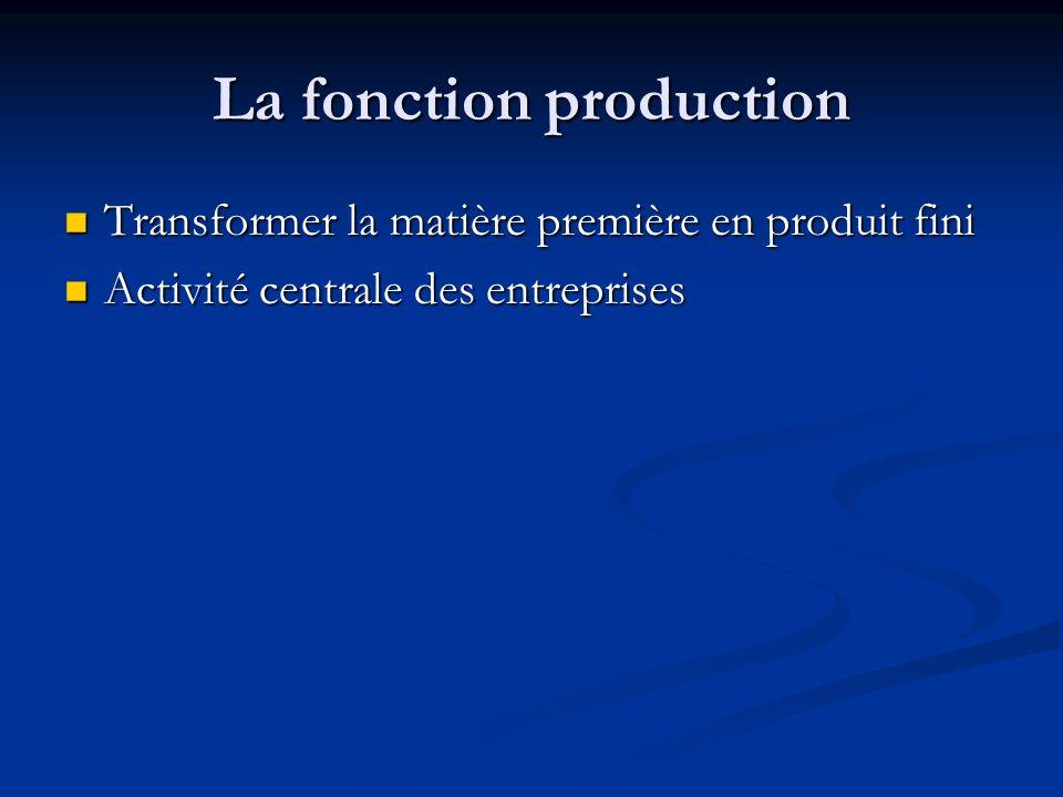 La fonction production Transformer la matière première en produit fini Transformer la matière première en produit fini Activité centrale des entrepris