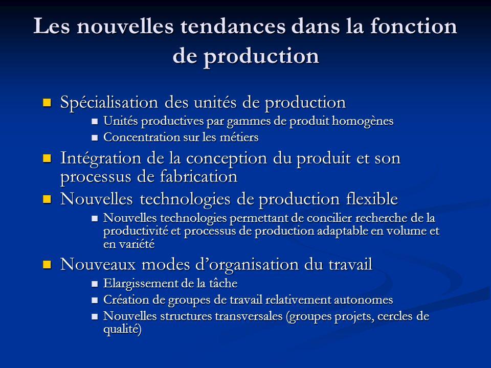 Les nouvelles tendances dans la fonction de production Spécialisation des unités de production Spécialisation des unités de production Unités producti