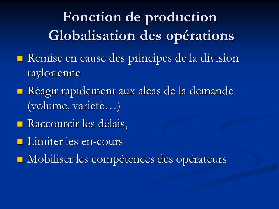 Fonction de production Globalisation des opérations Remise en cause des principes de la division taylorienne Remise en cause des principes de la divis