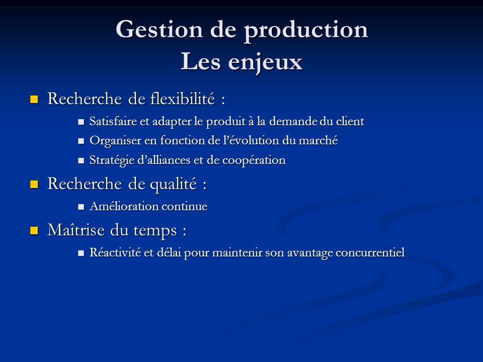 Gestion de production Les enjeux Recherche de flexibilité : Recherche de flexibilité : Satisfaire et adapter le produit à la demande du client Satisfa
