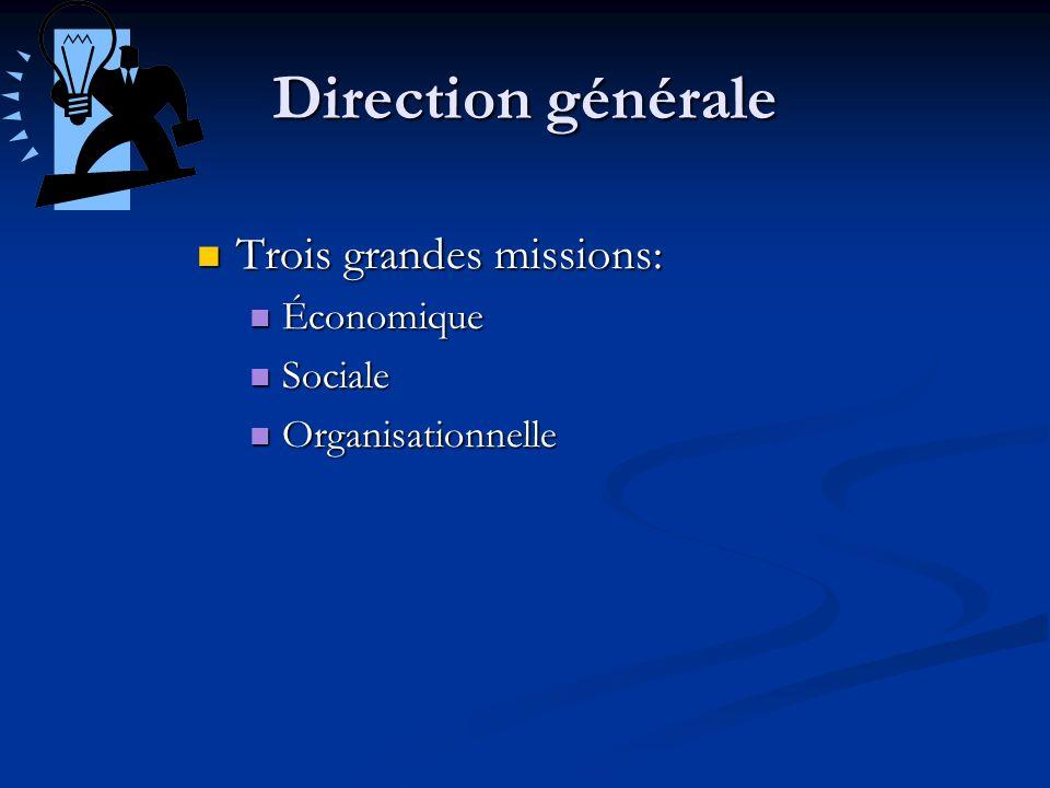 Direction générale Trois grandes missions: Trois grandes missions: Économique Économique Sociale Sociale Organisationnelle Organisationnelle
