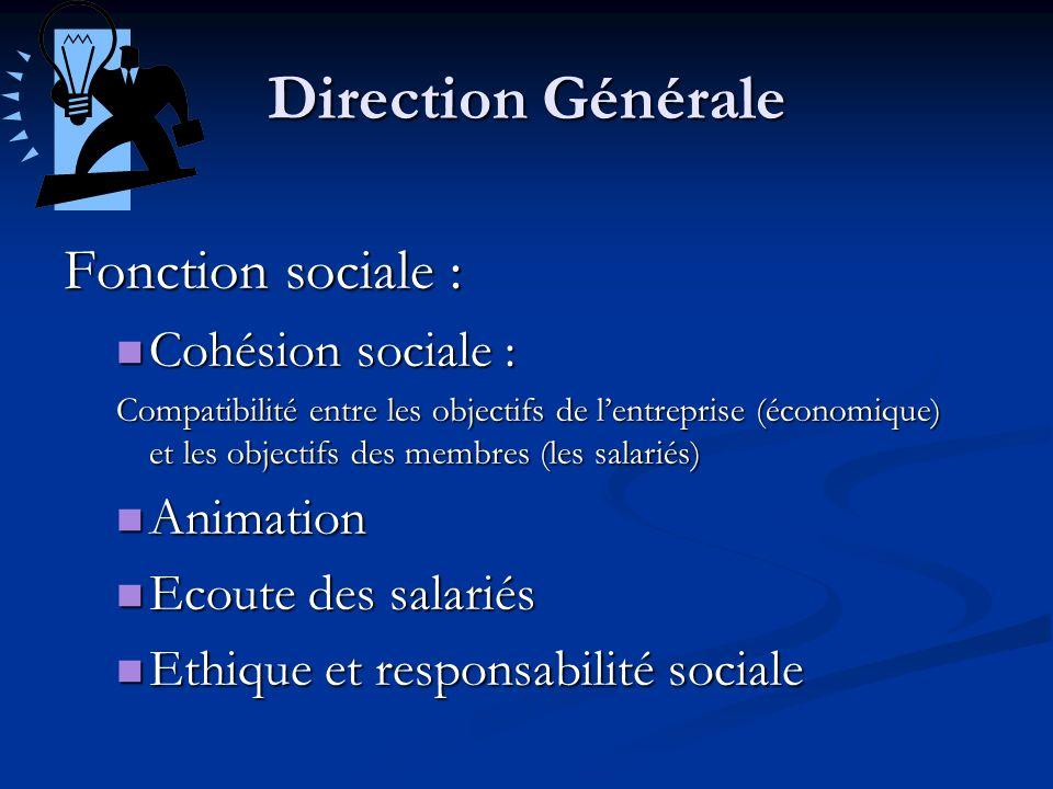 Direction Générale Fonction sociale : Cohésion sociale : Cohésion sociale : Compatibilité entre les objectifs de lentreprise (économique) et les objec