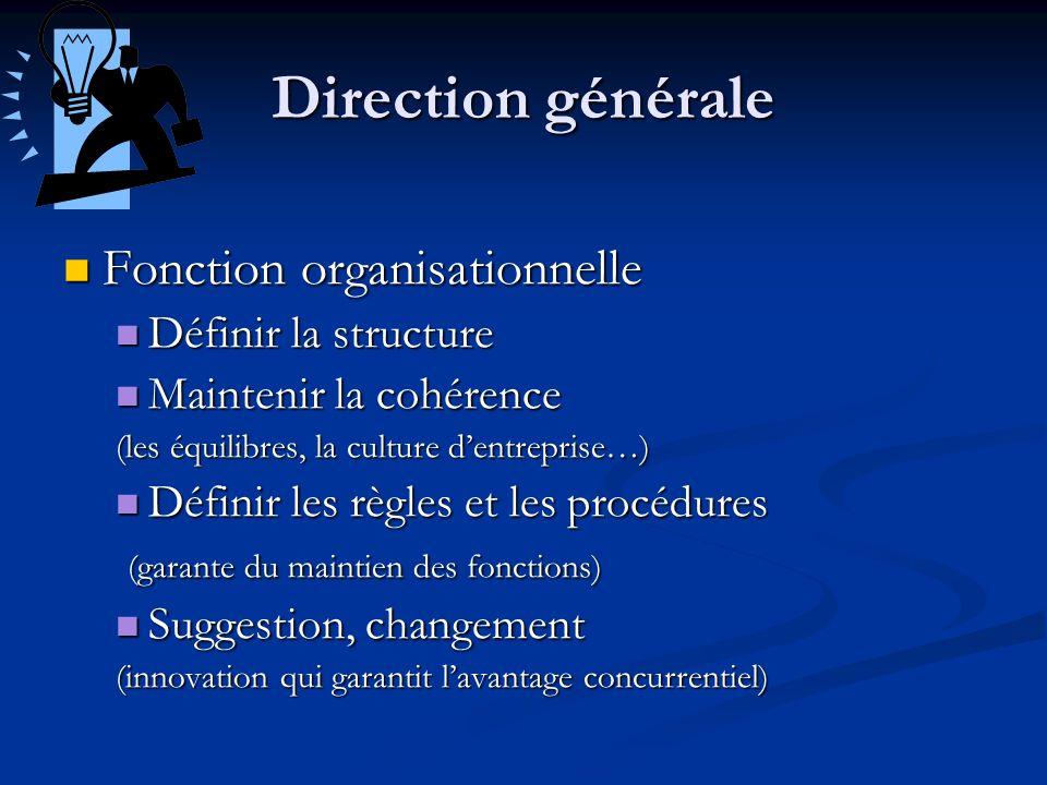 Direction générale Fonction organisationnelle Fonction organisationnelle Définir la structure Définir la structure Maintenir la cohérence Maintenir la
