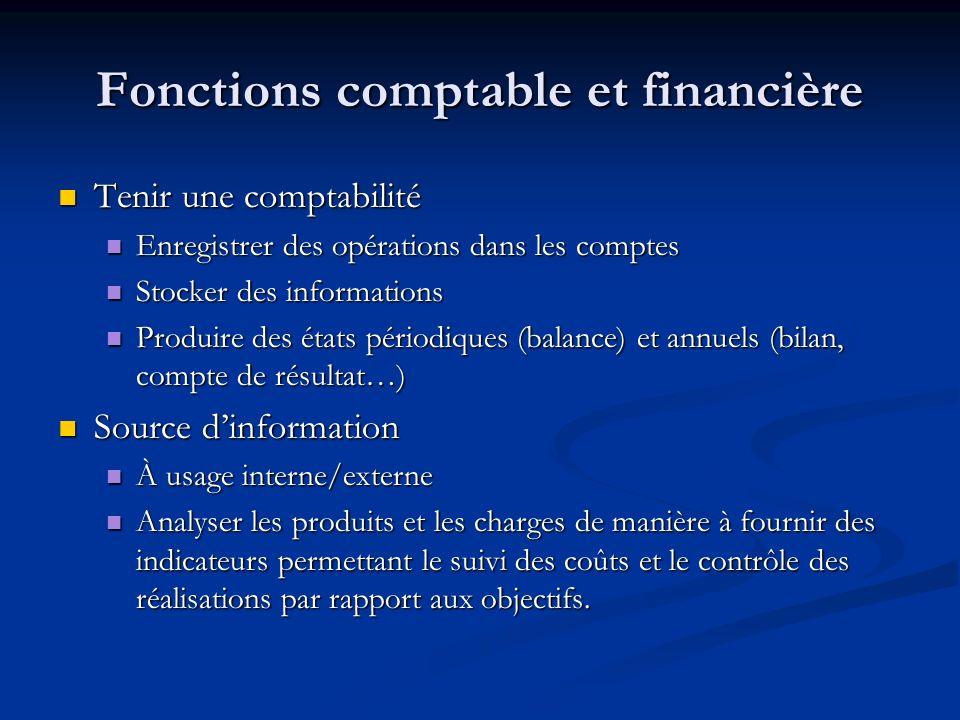 Fonctions comptable et financière Tenir une comptabilité Tenir une comptabilité Enregistrer des opérations dans les comptes Enregistrer des opérations