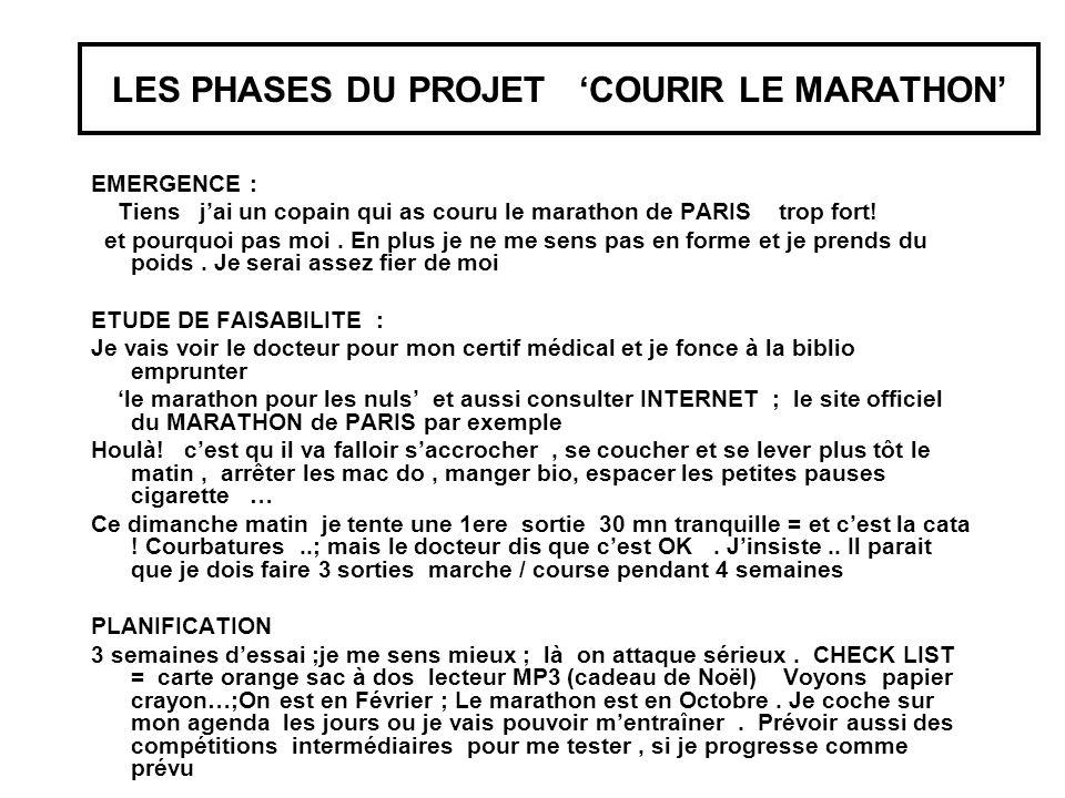 LES PHASES DU PROJET COURIR LE MARATHON EMERGENCE : Tiens jai un copain qui as couru le marathon de PARIS trop fort! et pourquoi pas moi. En plus je n