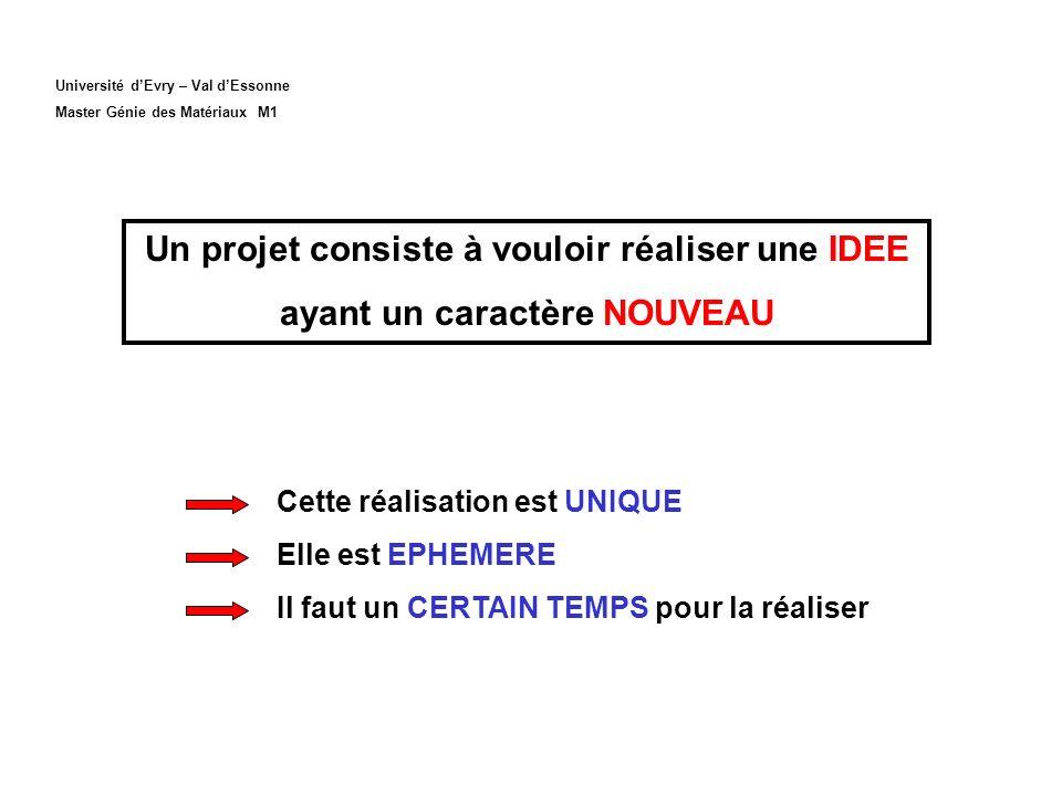 Université dEvry – Val dEssonne Master Génie des Matériaux M1 Un projet consiste à vouloir réaliser une IDEE ayant un caractère NOUVEAU Cette réalisat