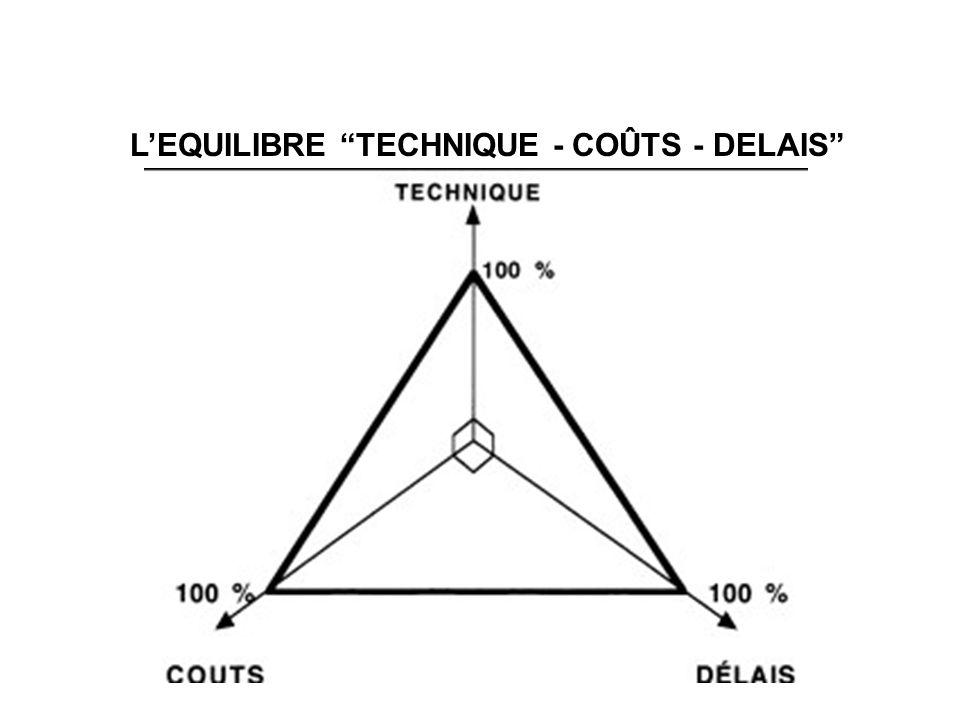 LEQUILIBRE TECHNIQUE - COÛTS - DELAIS