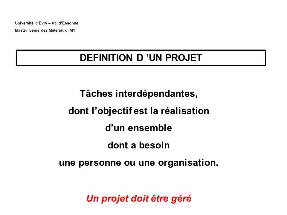 Université dEvry – Val dEssonne Master Génie des Matériaux M1 DEFINITION D UN PROJET Tâches interdépendantes, dont lobjectif est la réalisation dun en