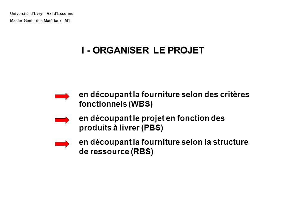 Université dEvry – Val dEssonne Master Génie des Matériaux M1 I - ORGANISER LE PROJET en découpant la fourniture selon des critères fonctionnels (WBS)