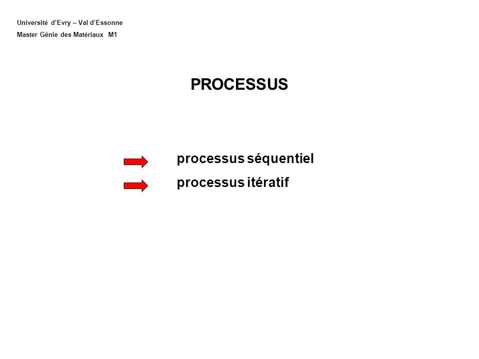 Université dEvry – Val dEssonne Master Génie des Matériaux M1 PROCESSUS processus séquentiel processus itératif