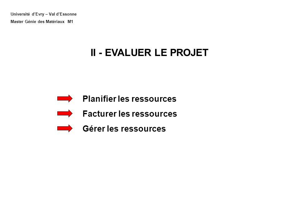 Université dEvry – Val dEssonne Master Génie des Matériaux M1 II - EVALUER LE PROJET Planifier les ressources Facturer les ressources Gérer les ressou