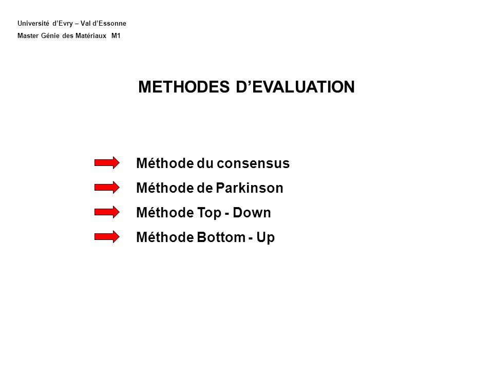 Université dEvry – Val dEssonne Master Génie des Matériaux M1 METHODES DEVALUATION Méthode du consensus Méthode de Parkinson Méthode Top - Down Méthod