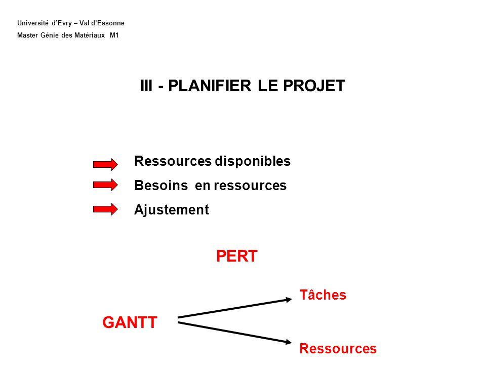 Université dEvry – Val dEssonne Master Génie des Matériaux M1 III - PLANIFIER LE PROJET Ressources disponibles Besoins en ressources Ajustement PERT T