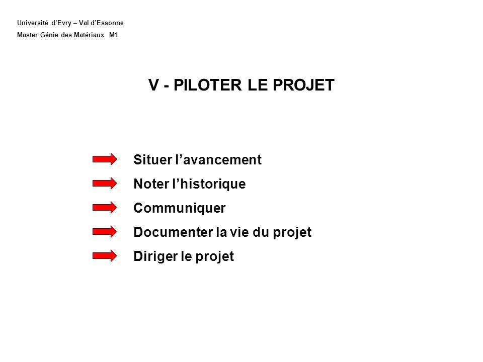Université dEvry – Val dEssonne Master Génie des Matériaux M1 V - PILOTER LE PROJET Situer lavancement Noter lhistorique Communiquer Documenter la vie