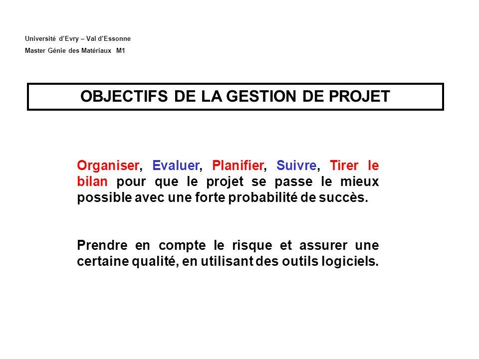 Université dEvry – Val dEssonne Master Génie des Matériaux M1 OBJECTIFS DE LA GESTION DE PROJET Organiser, Evaluer, Planifier, Suivre, Tirer le bilan