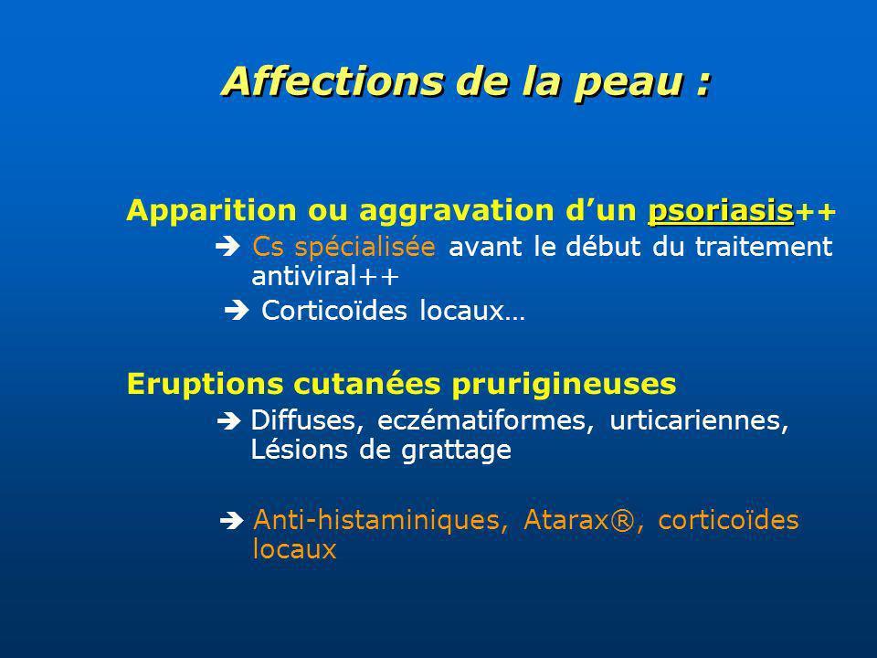 Affections de la peau : psoriasis Apparition ou aggravation dun psoriasis ++ Cs spécialisée avant le début du traitement antiviral++ Corticoïdes locau
