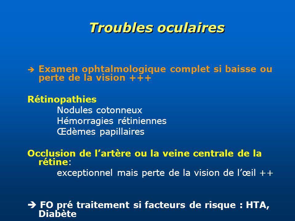 Troubles oculaires Examen ophtalmologique complet si baisse ou perte de la vision +++ Rétinopathies Nodules cotonneux Hémorragies rétiniennes Œdèmes p