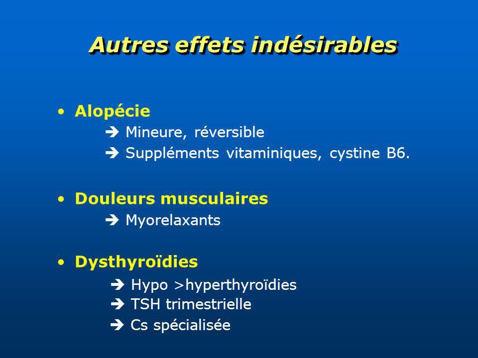 Alopécie Mineure, réversible Suppléments vitaminiques, cystine B6. Douleurs musculaires Myorelaxants Dysthyroïdies Hypo >hyperthyroïdies TSH trimestri