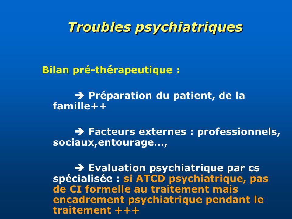 Troubles psychiatriques Bilan pré-thérapeutique : Préparation du patient, de la famille++ Facteurs externes : professionnels, sociaux,entourage…, Eval