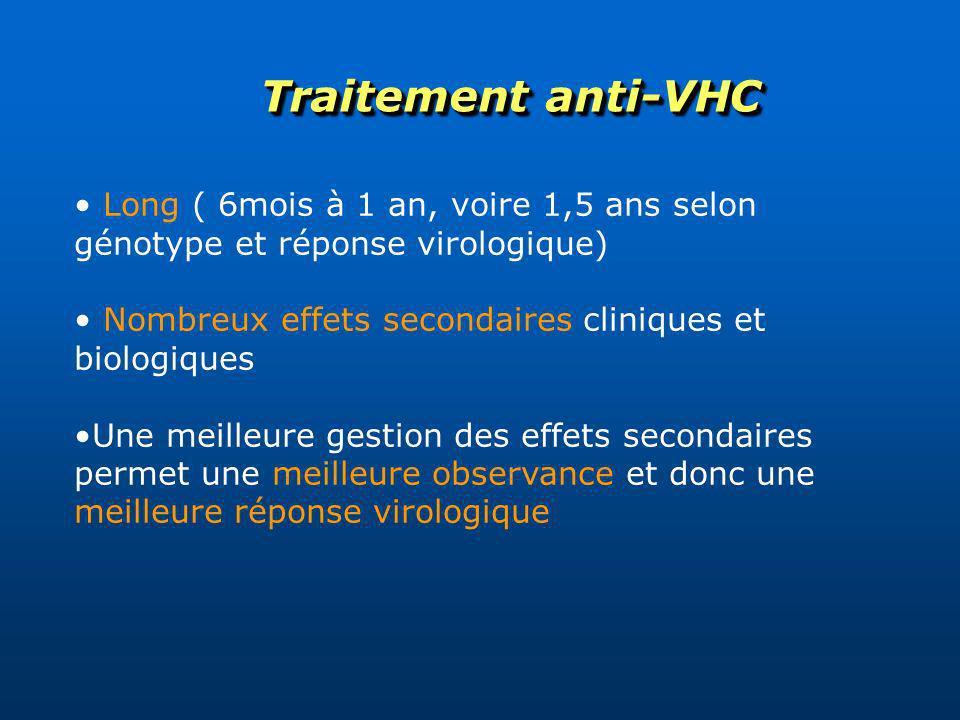 Traitement anti-VHC Long ( 6mois à 1 an, voire 1,5 ans selon génotype et réponse virologique) Nombreux effets secondaires cliniques et biologiques Une