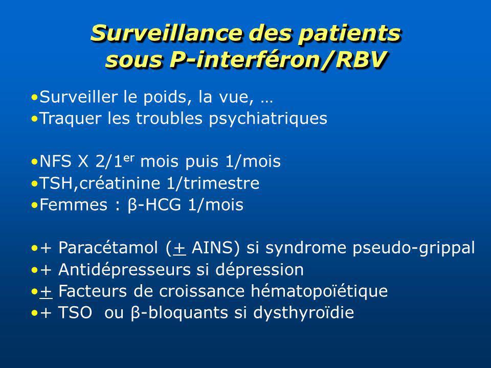Surveillance des patients sous P-interféron/RBV Surveiller le poids, la vue, … Traquer les troubles psychiatriques NFS X 2/1 er mois puis 1/mois TSH,c