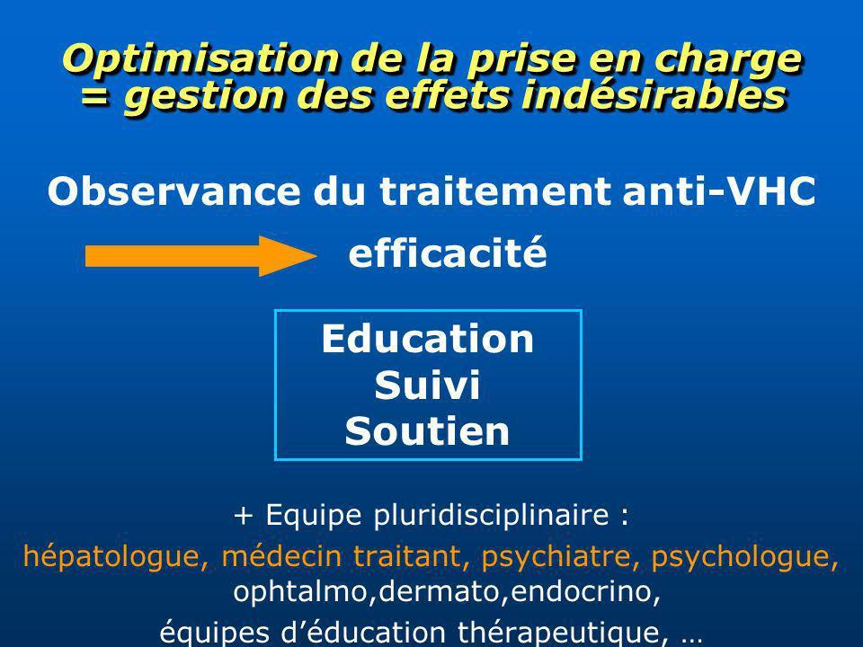 Optimisation de la prise en charge = gestion des effets indésirables Observance du traitement anti-VHC efficacité + Equipe pluridisciplinaire : hépato