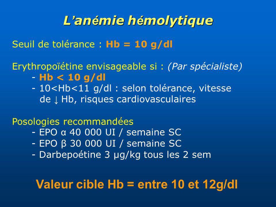 Seuil de tolérance : Hb = 10 g/dl Erythropoïétine envisageable si : (Par spécialiste) - Hb < 10 g/dl - 10<Hb<11 g/dl : selon tolérance, vitesse de Hb,