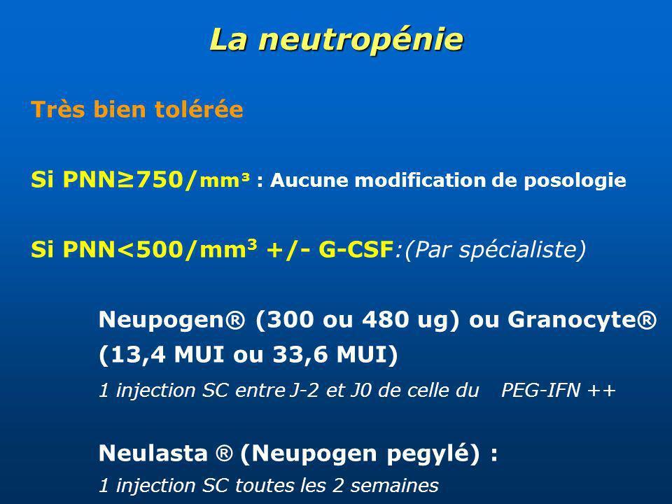 Due à linterferon - Si plaquettes > 70 000 / mm³ : pas de modification de dose - Si plaquettes < 70 000 / mm³ : Surveillance rapprochée +/- réduction des doses dinterferon - Si plaquettes < 25 000 / mm³ : Arrêt du traitement par interferon La thrombopénie