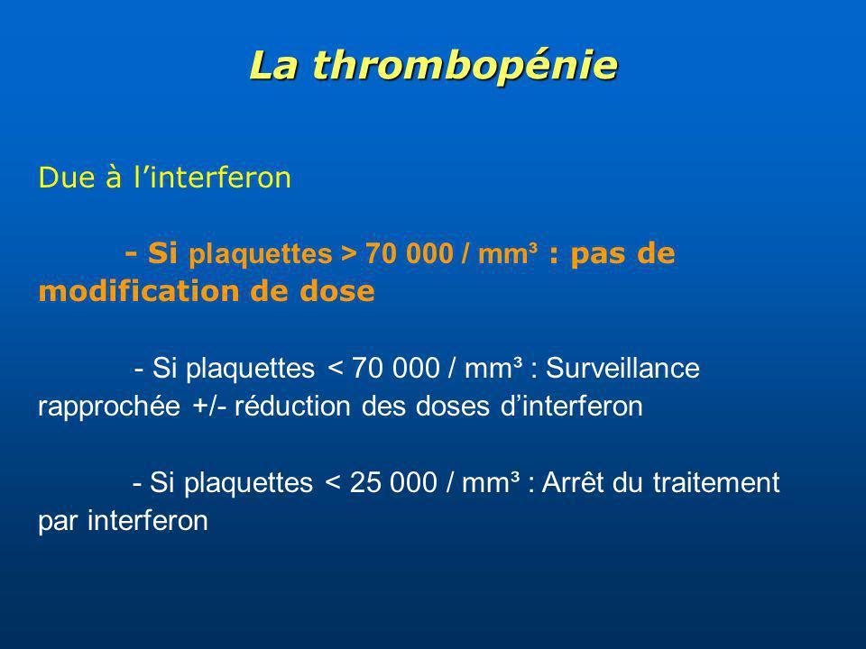 Due à linterferon - Si plaquettes > 70 000 / mm³ : pas de modification de dose - Si plaquettes < 70 000 / mm³ : Surveillance rapprochée +/- réduction
